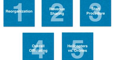 Possible H1 Meeting Topics
